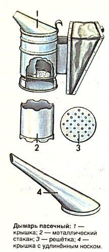 Дымари для пчел своими руками 79